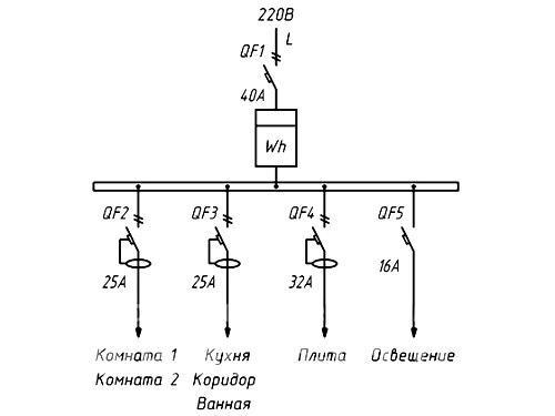 Схема электропроводки для двухкомнатных и трехкомнатных квартир