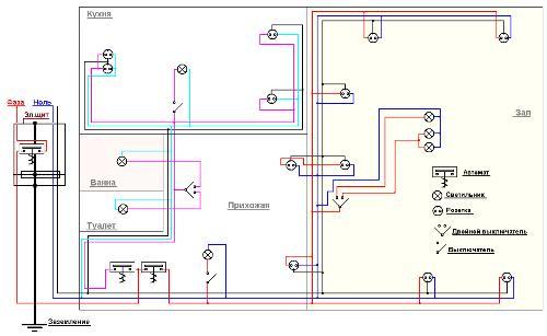 Схема проводки в квартире. Условные обозначения
