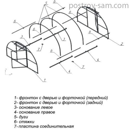 Инструкция по сборке теплицы
