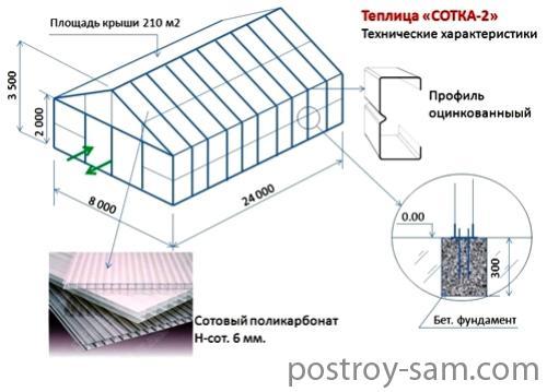 Конструкция теплицы «Сотка-2»