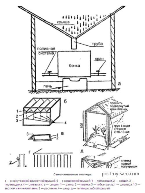Автоматический капельный полив в теплице дуся