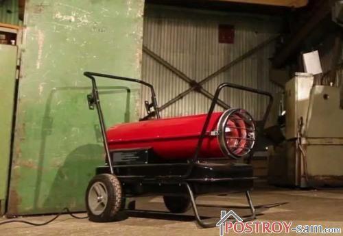 Обогреватели для гаража