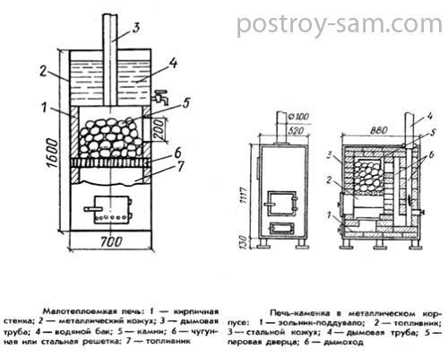 Как построй печь схема