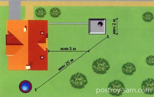 Как сделать септик из бетонных колец для частного дома?
