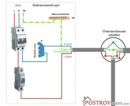 Подключение от электрощитка