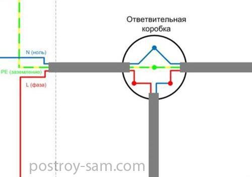 Соединения проводов в ответвительной коробке