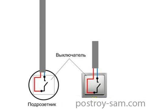 Подключение проводов в подрозетнике
