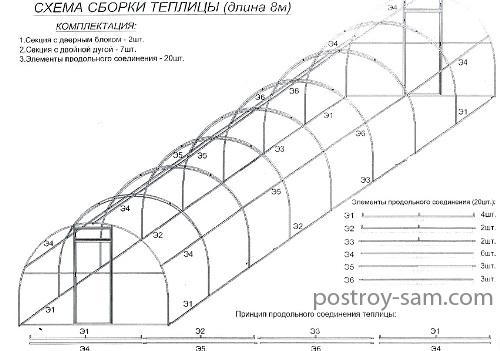 Схема сборки теплицы длиной 8 м