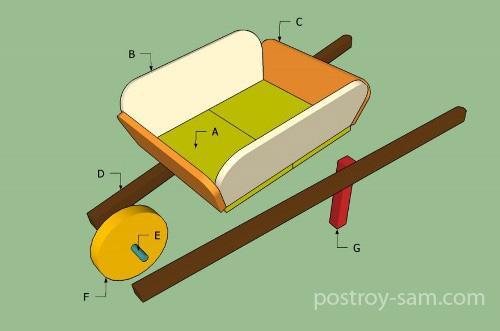 Схема деревянной тележки