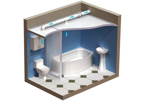 Вентиляция в ванной комнате: естественная и принудительная. Варианты монтажа