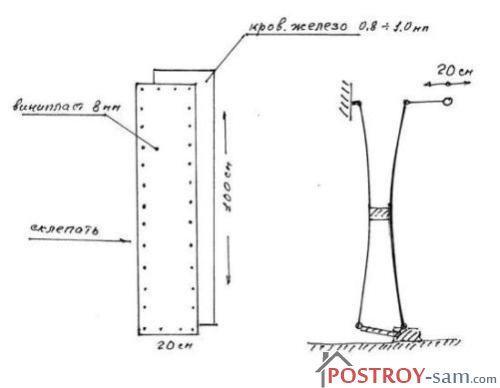 Биметаллическая система проветривания теплицы