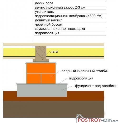 Прайс k-flex теплоизоляция воздуховодов air
