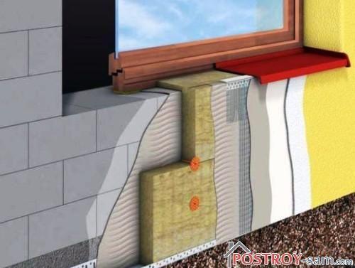 Из чего построить стены дома? Как правильно сочетать стеновой материал и утеплитель?