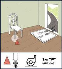 Как правильно ставить мебель на ламинат