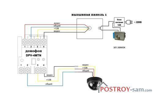 Схема подключения домофона с камерой