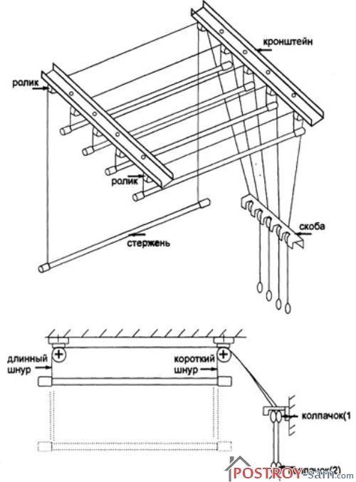 Инструкция потолочная сушилка