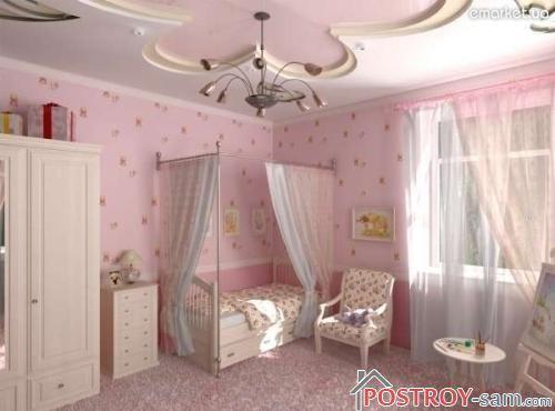 Оформление комнаты для девочки семи лет