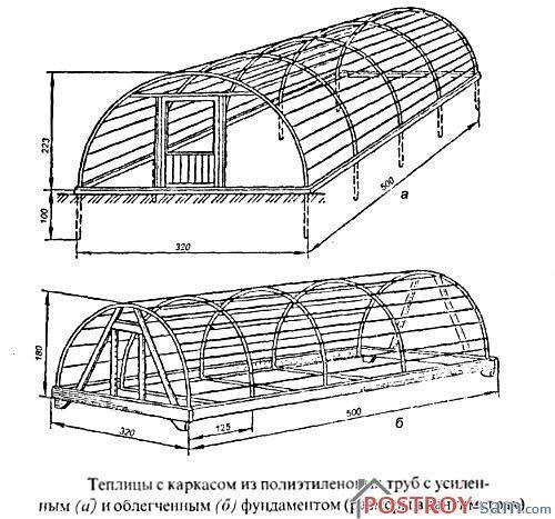 Схема теплицы с каркасом из полипропиленовых труб