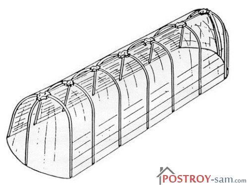 Изготовление стальных дуг