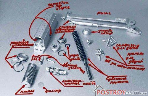 Конструкция доводчика в деталях