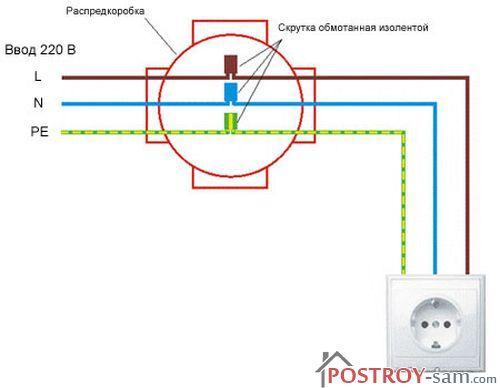 Схема подключения розеток