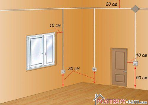 Высота установки и расположение розеток и выключателей освещения