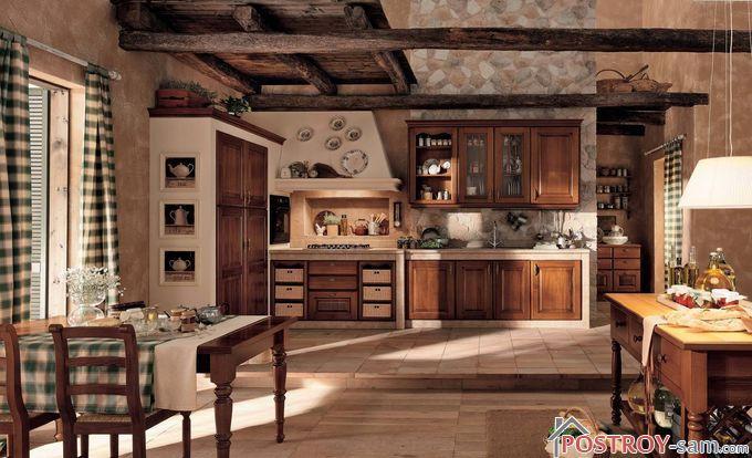 Меблирование кухни