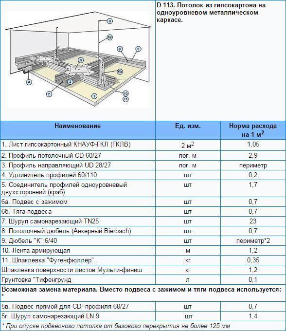 Норма раствора шпатлевки на метр2 гидроизоляция кристаллогидрат