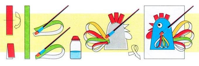 Изготовление бумажного петушка своими руками