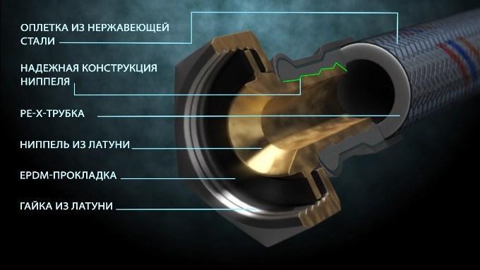 Гибкая подводка PE-X