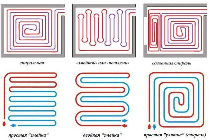 Методы раскладки труб для теплого пола