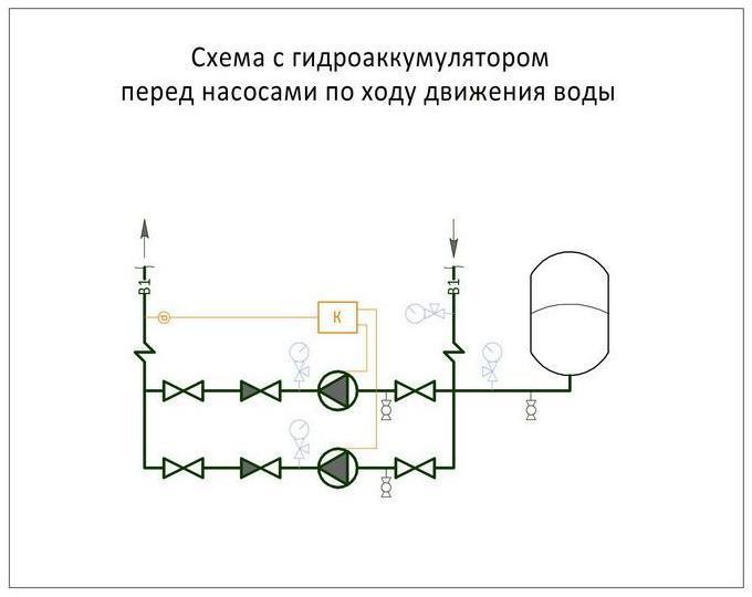Подключение гидроаккумулятора к насосной станции