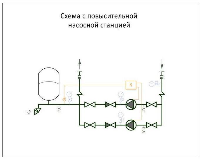 Схема обвязки повысительной насосной станции