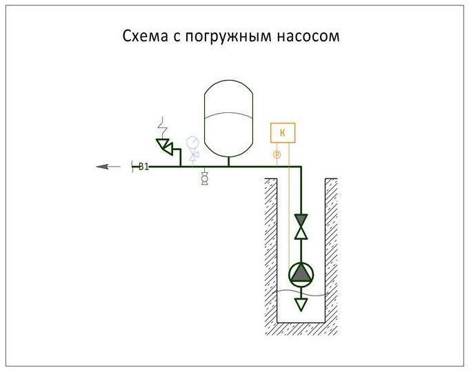 Схема для погружного насоса